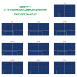C111 Multimode Contour Generator - Tipos de Envolventes